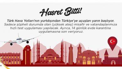 Photo of 🇹🇷 Türkiye Karantina Uygulamasını kaldırdı